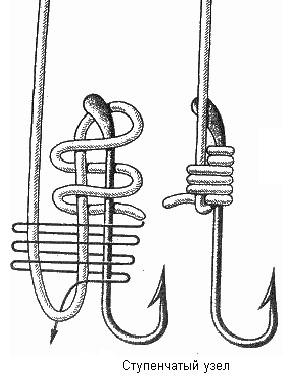 Рыболовные узлы схема