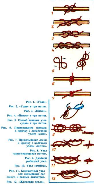 Иглица для вязания сетей