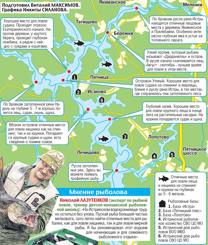 Карта отчетов о рыбалке
