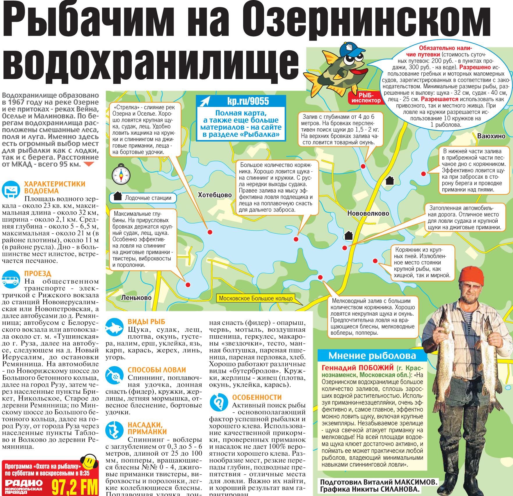 Где клюёт карта рыбалки